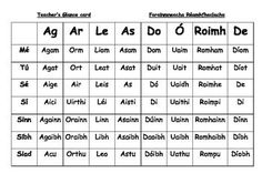 Prepositional Pronouns Glance Card (Gaeilge) Irish Version: Irish Gaelic Language, Gaelic Words, 6 Class, Ale, Irish People, Irish Celtic, School Notes, European Languages, Word Reading