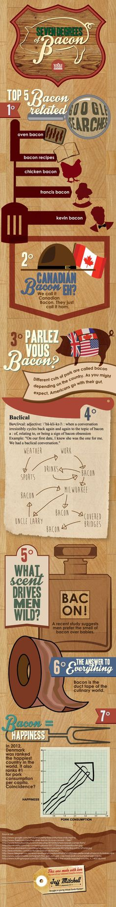 Seven degrees of bacon! #holiday #infographic #bacon: