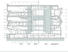 Gallery of Mercedes-Benz Museum / UNStudio - 21