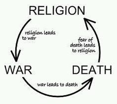 Religion causes war. War causes death. Fear of death causes religion.  #atheism #atheist