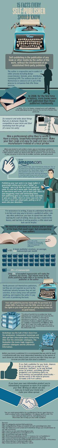 Interesting infographic about self publishing #self publishing #authors #writers.