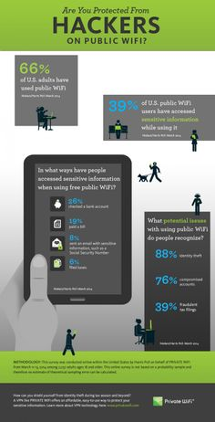 Do you use Public WiFi ?Are you protected from hackers using public WiFi occurring cyber crime? Check out infographics, fact and figures on using WiFi Security Technology, Computer Security, Computer Technology, Computer Programming, Computer Science, Software Programmer, Computer Forensics, Security Tips, Online Security
