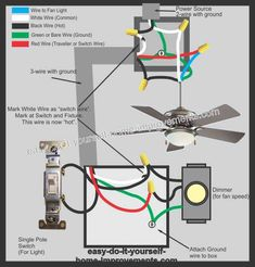 Looking for a ceiling fan wiring diagram? We have diagrams for all scenarios. This diagram shows a dimmer switch for variable speeds. The power is coming in through the fan. Install Ceiling Light, Ceiling Fan Wiring, Ceiling Fan Switch, Ceiling Fan Installation, Electrical Installation, Electrical Wiring Diagram, Electrical Outlets, Trailer Light Wiring, Wire Switch