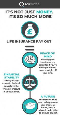 Insurance quotes carinsurance cheap car insurance car insurance quotes compare c… Source by