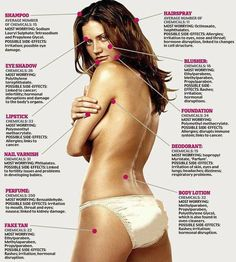 Be healthy. Be happy. Be beautiful. Summary of toxic materials found in our everyday skin care products.