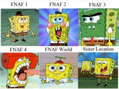 Resultado de imagem para bonnet fnaf