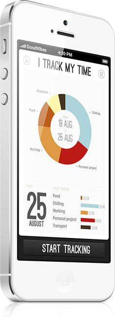 iTrackMyTime an app to visualize your daily activities