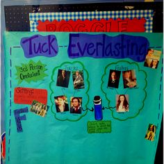 Tuck Everlasting Story Elements.  No source for this picture, but I like how it looks.