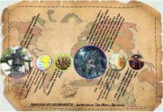 Esquemas Gráficos com Frisos Cronológicos dos Descobrimentos Portugueses