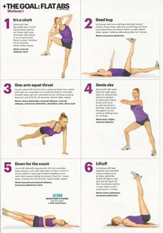 Crunch-less Guide to Flat Abs by Self Magazine.