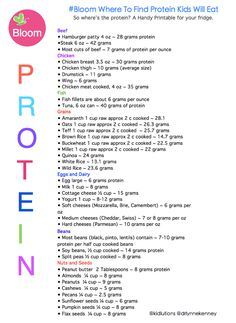 Protein List For Your Fridge
