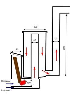 estufa rocket planos– Google Поиск