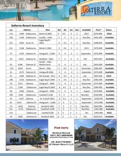 Solterra townhomes are finally here! Come and see these 4 and 5 bed luxury vacation rental properties this weekend.