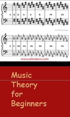 Free Piano Lessons - Beginner Music Theory Section: learn how to read Key Signatures.  There are 12 key signatures, learn to memorize the numbers of sharps (#'s) and flat (b's) in each of these 12 keys at http://www.zebrakeys.com/lessons/beginner/musictheory/?id=12
