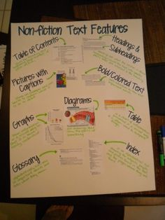 Non-fiction text structures anchor chart