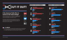 infographics, poll, poll data, americans