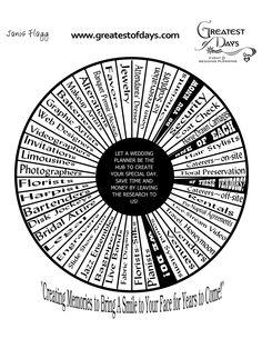 Wedding Planner Wheel