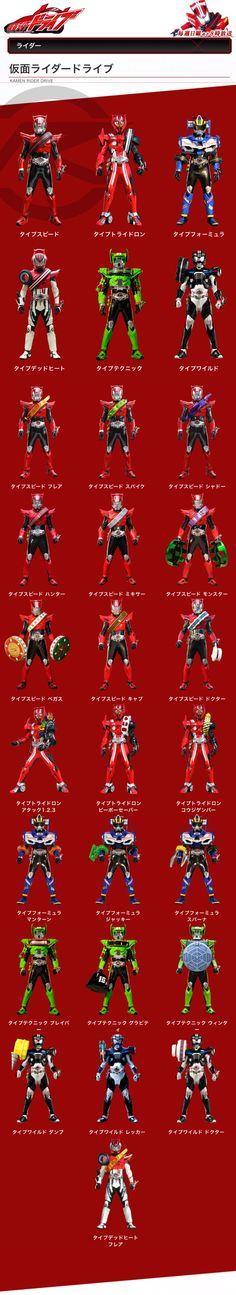 12 Best Kamen Rider Drive images in 2018 | Kamen rider drive