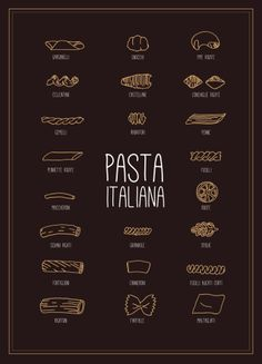 Cavallini Pasta Italiana Wrapping Paper Different Types Of Kitchen Posters And Videos