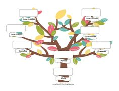 Digital File Family Tree Blank Template by WhimsicalityGraphics ...