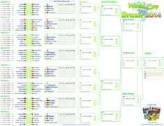 Charts for tracking teams in the 2014 Brazil World Cup