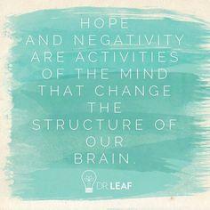 I choose hope and fight off all negativity - Hebrews 11:1