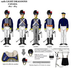 L'uniforme du 19th light dragoons jusqu'a 1814
