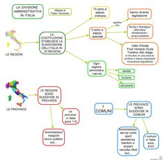 Cittadinanza e Costituzione: molte schede su AiutoDislessia.net Italian Language, Learning Italian, Geography, Bullet Journal, Study, Teacher, Chart, Education, Homeschooling