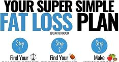 A Fat-Loss Coach Shares This Supersimple Fat-Loss Plan to Help You Reach Your GoalsStrengthen Your Muscles With This Full-Body Workout . Health Facts, Health Quotes, Body Weight, Weight Loss, Health Lessons, Fitness Motivation, Workout Fitness, Fitness Tips, Get Healthy
