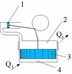 Hot air engine - Wikipedia