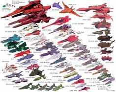 Battleships from the Universal Century Size Comparison Chart
