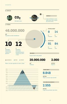 Infographics about snow by Romualdo Faura, via Behance