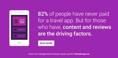 In a mobile-first world, travel apps provide increasingly vital links to consumers. Learn how people discover, use, and stay engaged with them. Advertising Channels, Think With Google, App Marketing, Factors, Read More, Insight, Journey, Content, Learning