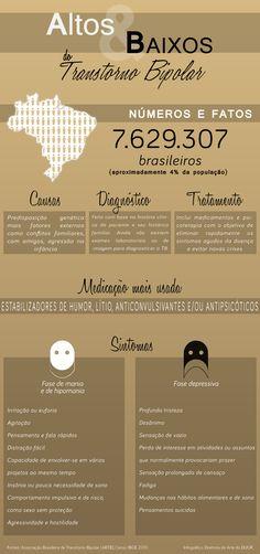 Especialista diz que transtorno bipolar é a doença que mais causa suicídios | Notícias | EBC