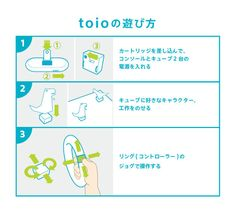 toioの遊び方 1. カートリッジを差し込んで、コンソールとキューブ2台の電源を入れる。 2. キューブに好きなキャラクター         工作をのせる 3. リング(コントローラー)のジョグで操作する