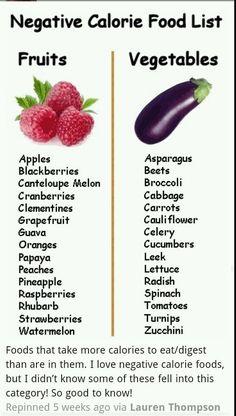 Negative calories