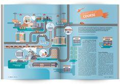 London Imperial College - Magazine Illustrations by Arunas Kacinskas, via Behance
