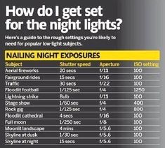 The A to Z of low-light photography - cheat sheet for night photography!: cheat sheet for night photography!: cheat sheet for night photo - Photography Set Up, Photography Cheat Sheets, Photography Basics, Photography Lessons, Photography Camera, Photoshop Photography, Photography Business, Photography Tutorials, Digital Photography