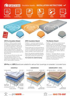 How To Install Underfloor Heating | The Underfloor Heating Store
