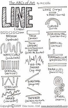 Tales from the Traveling Art Teacher!: Grade Line Drawings: Friedensreich Hu… Tales from the Traveling Art Teacher!: Grade Line Drawings: Friedensreich Hundertwasser Elements Of Art Line, Elements And Principles, Types Of Lines Art, Different Kinds Of Lines, Elements Of Design, Art Types, Types Of Drawing Styles, Different Types Of Drawing, High School Art