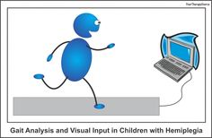 Interesting study about gait analysis and visual input in children with hemiplegia