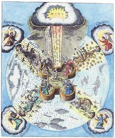 Robert Fludd. Alchemical and hermetic emblems 1-40