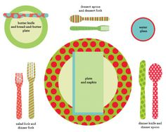 basic place setting practice for kids  sc 1 st  Pinterest & Printable Table-Setting Place Mats | Color sheets Table settings ...