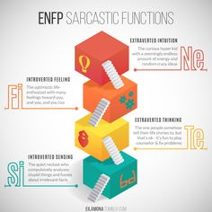 ▶ Get this on a coffee mug or a tote - a perfect gift for your ENFP!Sarcastic Functions series: INTP | INTJ | INFJ | INFP | ENTP | ENTJ | ENFP