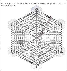 Charts Hexagon Crochet Pattern, Crochet Motifs, Crochet Quilt, Granny Square Crochet Pattern, Crochet Tablecloth, Crochet Diagram, Crochet Chart, Crochet Squares, Crochet Stitches