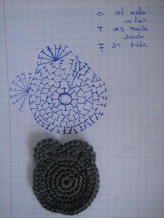 graph_chouette2