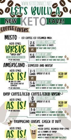 keto-starbucks-coffee