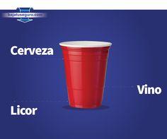 #Juevebes ¡pa' echar el coto y algo más! Te decimos cómo utilizar el famoso vaso rojo.
