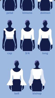 Fashion Terms Fashion Terminology Plus Fashion Fashion 101 Fashion Beauty Fashion Dresses Hijab Fashion Fashion History Visual Clothing Fashion Terminology, Fashion Terms, Fashion Design Drawings, Fashion Sketches, Visual Clothing, Look Fashion, Fashion Beauty, Womens Fashion, Types Of Sleeves