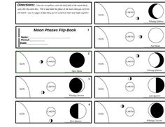 The students will create a flipbook that shows the positions of the sun, earth and moon during the phases of the moon.  The students will shade in ...